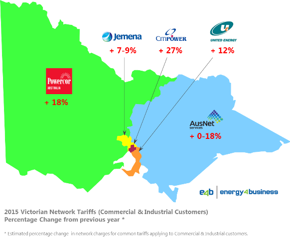 Vic Network Tariffs 2015