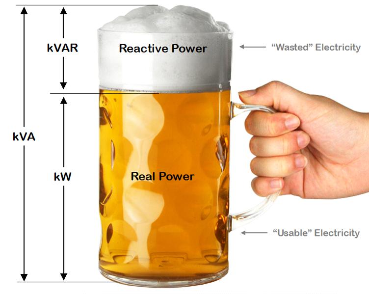 PFC-beer